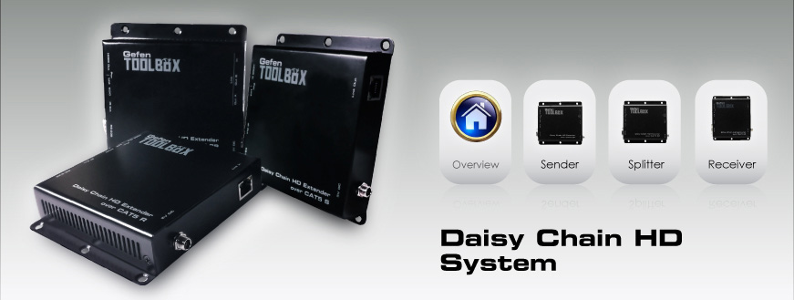 Daisy Chain HDMI Distribution System