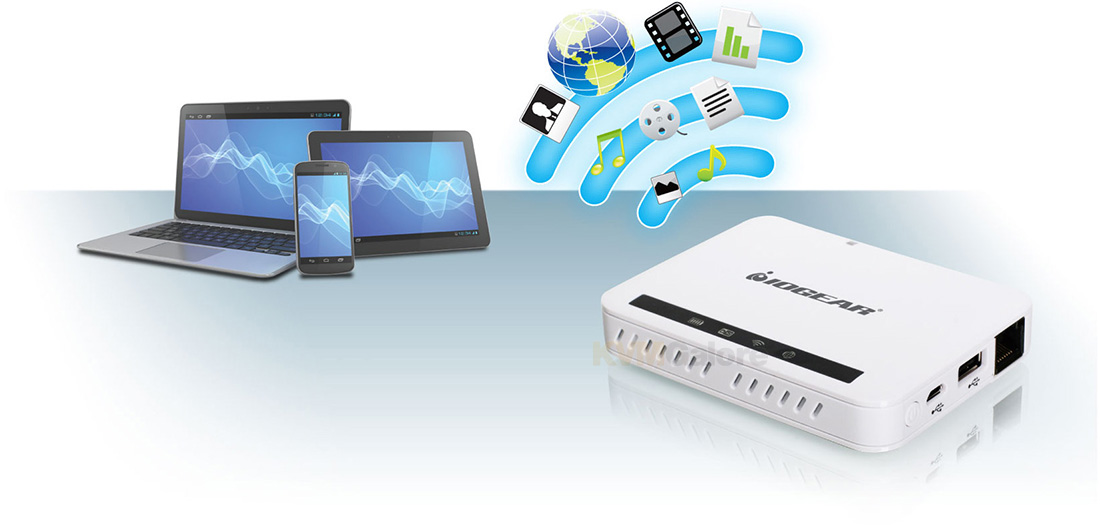MediaShair Hub
