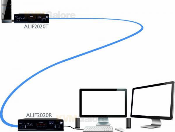 AdderLink INFINITY Dual 2020