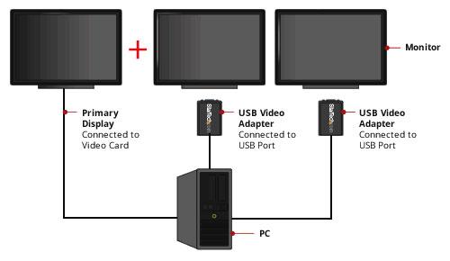 USB2VGAE3